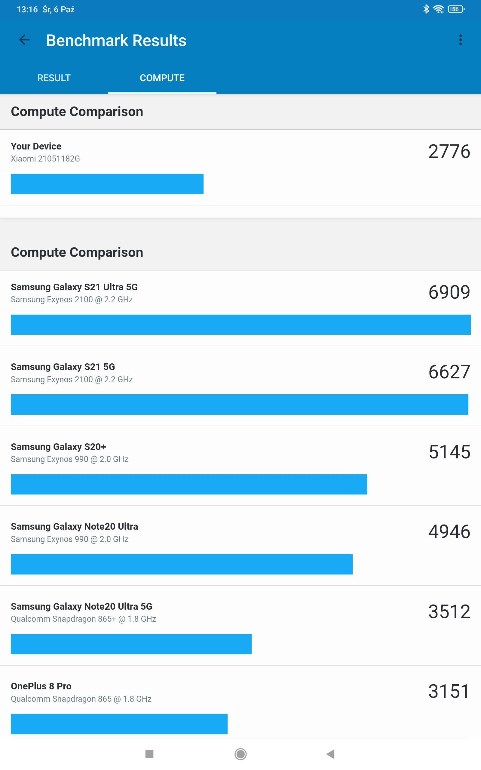 xiaomi pad 5 benchmark